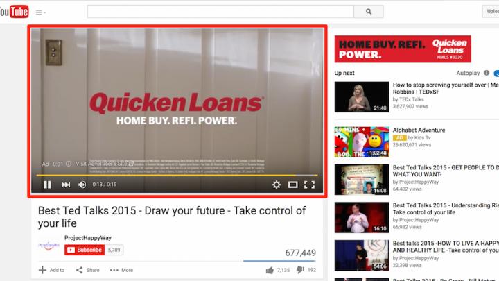 Cómo funciona Youtube Ads